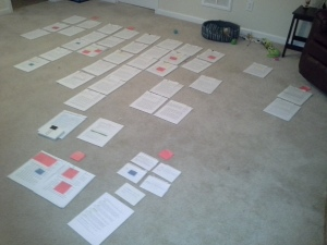 Organizing part 1